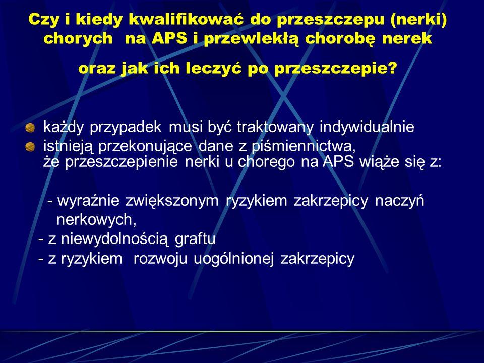 Czy i kiedy kwalifikować do przeszczepu (nerki) chorych na APS i przewlekłą chorobę nerek oraz jak ich leczyć po przeszczepie? każdy przypadek musi by