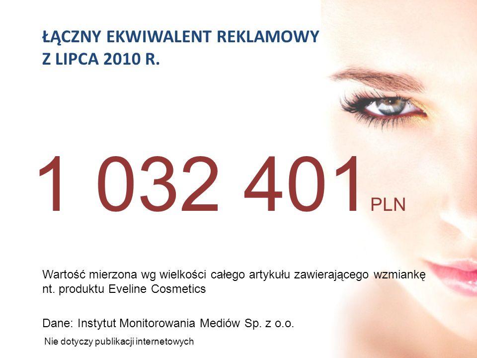ŁĄCZNY EKWIWALENT REKLAMOWY Z LIPCA 2010 R. 1 032 401 PLN Dane: Instytut Monitorowania Mediów Sp. z o.o. Wartość mierzona wg wielkości całego artykułu