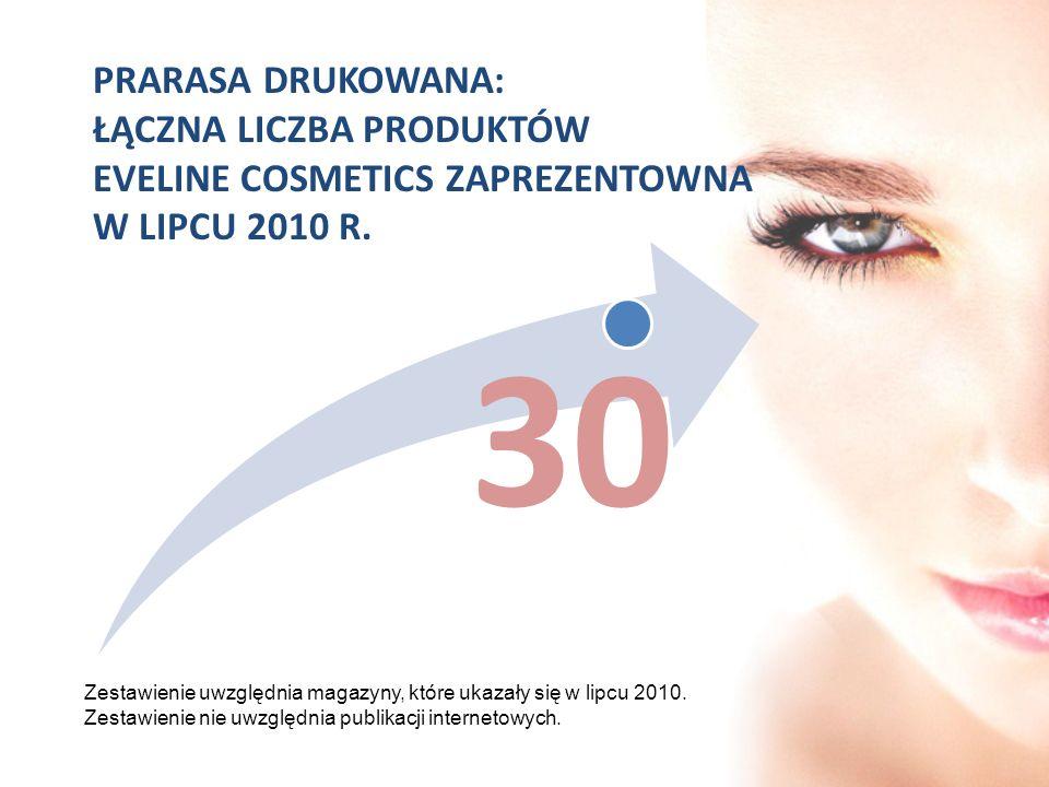 PRARASA DRUKOWANA: ŁĄCZNA LICZBA PRODUKTÓW EVELINE COSMETICS ZAPREZENTOWNA W LIPCU 2010 R. 30 Zestawienie uwzględnia magazyny, które ukazały się w lip