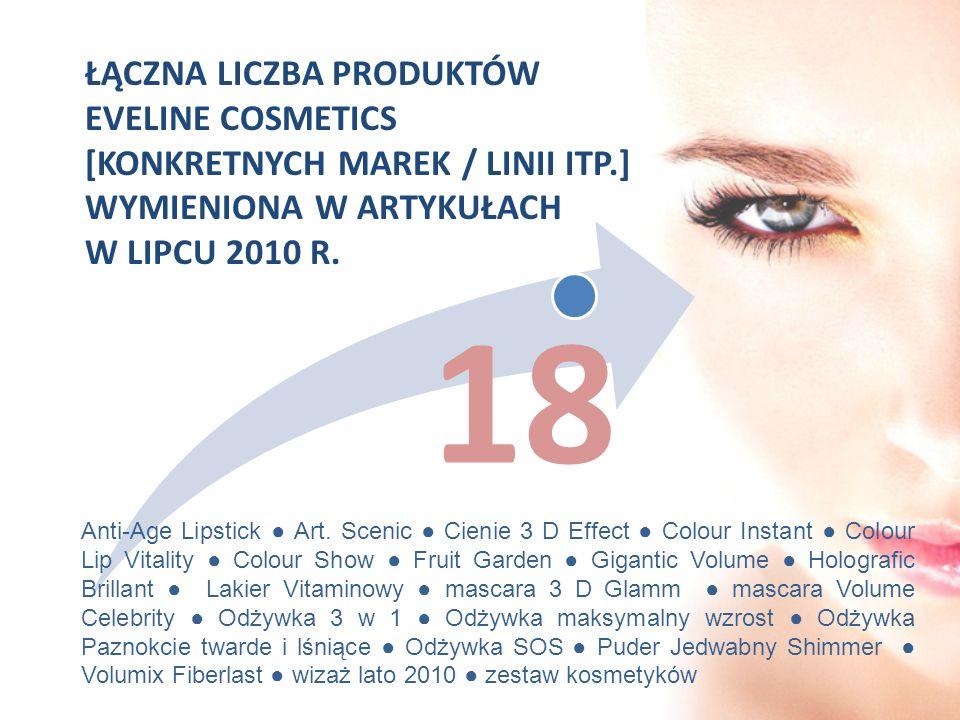ŁĄCZNA LICZBA PRODUKTÓW EVELINE COSMETICS [KONKRETNYCH MAREK / LINII ITP.] WYMIENIONA W ARTYKUŁACH W LIPCU 2010 R. 18 Anti-Age Lipstick Art. Scenic Ci