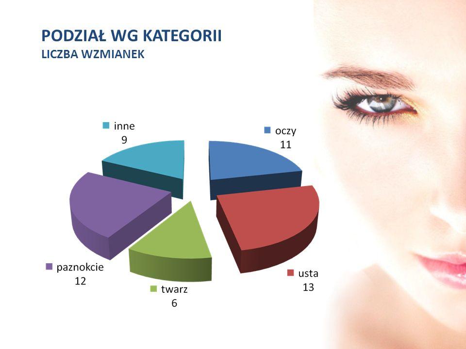 ŁĄCZNY EKWIWALENT REKLAMOWY Z LIPCA 2010 R.1 032 401 PLN Dane: Instytut Monitorowania Mediów Sp.