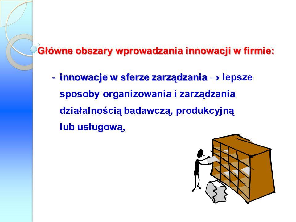 Główne obszary wprowadzania innowacji w firmie: -innowacje w sferze zarządzania -innowacje w sferze zarządzania lepsze sposoby organizowania i zarządz