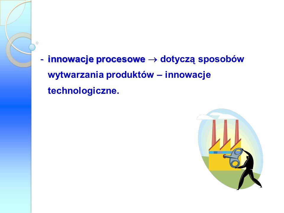 -innowacje procesowe -innowacje procesowe dotyczą sposobów wytwarzania produktów – innowacje technologiczne.