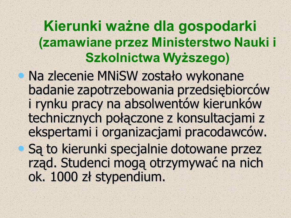 Na zlecenie MNiSW zostało wykonane badanie zapotrzebowania przedsiębiorców i rynku pracy na absolwentów kierunków technicznych połączone z konsultacja