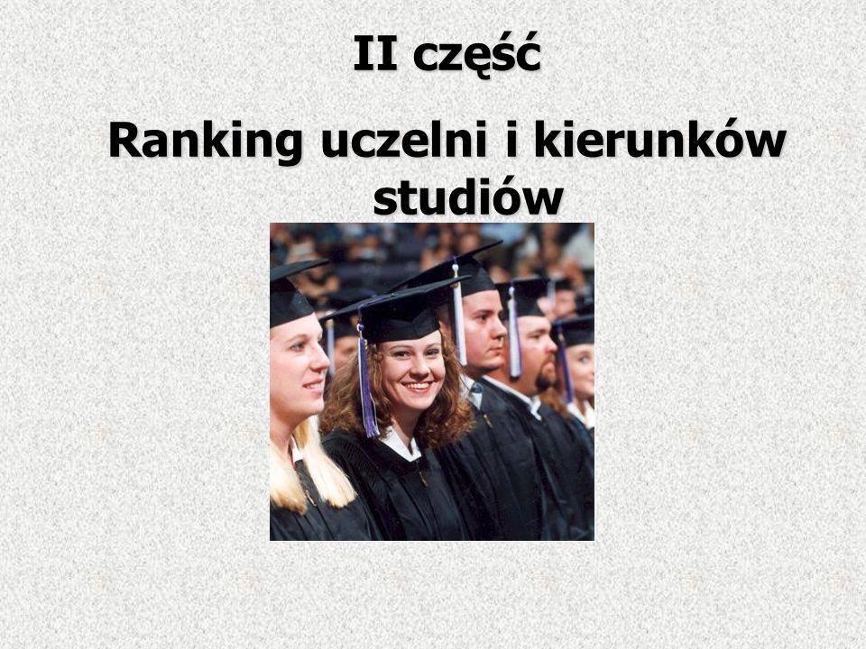 II część Ranking uczelni i kierunków studiów