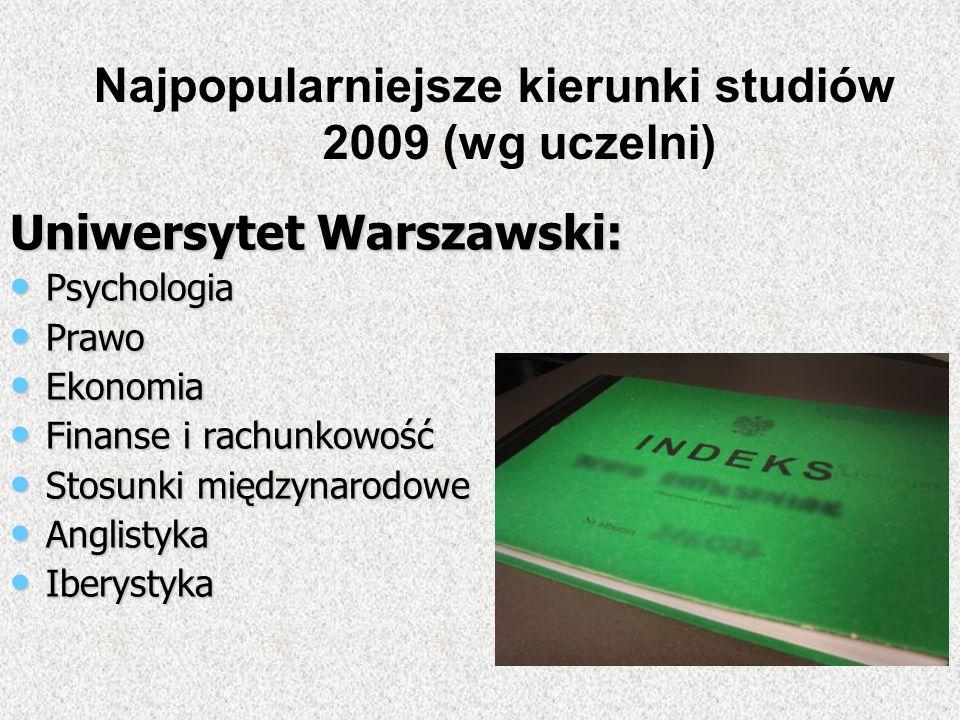 Uniwersytet Warszawski: Psychologia Psychologia Prawo Prawo Ekonomia Ekonomia Finanse i rachunkowość Finanse i rachunkowość Stosunki międzynarodowe St