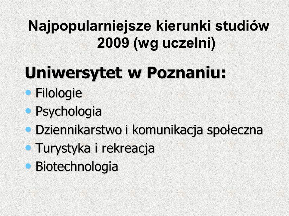 Uniwersytet w Poznaniu: Filologie Filologie Psychologia Psychologia Dziennikarstwo i komunikacja społeczna Dziennikarstwo i komunikacja społeczna Tury