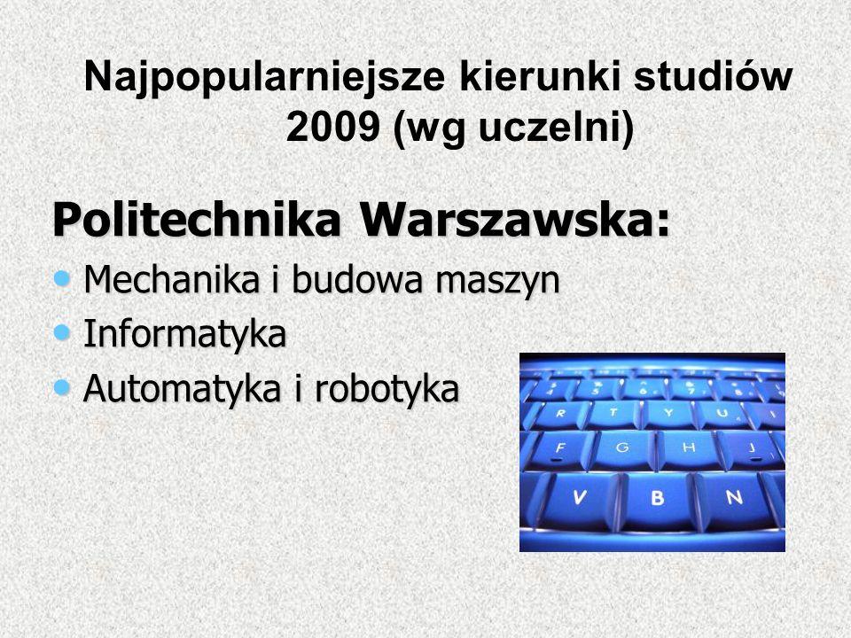 Politechnika Warszawska: Mechanika i budowa maszyn Mechanika i budowa maszyn Informatyka Informatyka Automatyka i robotyka Automatyka i robotyka Najpo