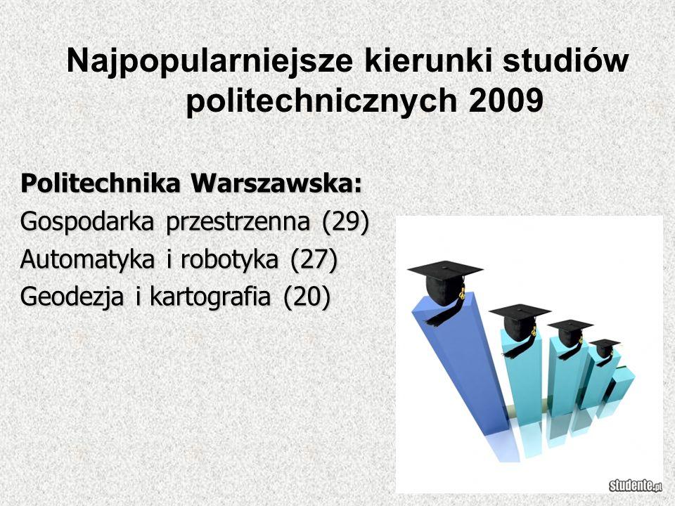 Politechnika Warszawska: Gospodarka przestrzenna (29) Automatyka i robotyka (27) Geodezja i kartografia (20) Najpopularniejsze kierunki studiów polite