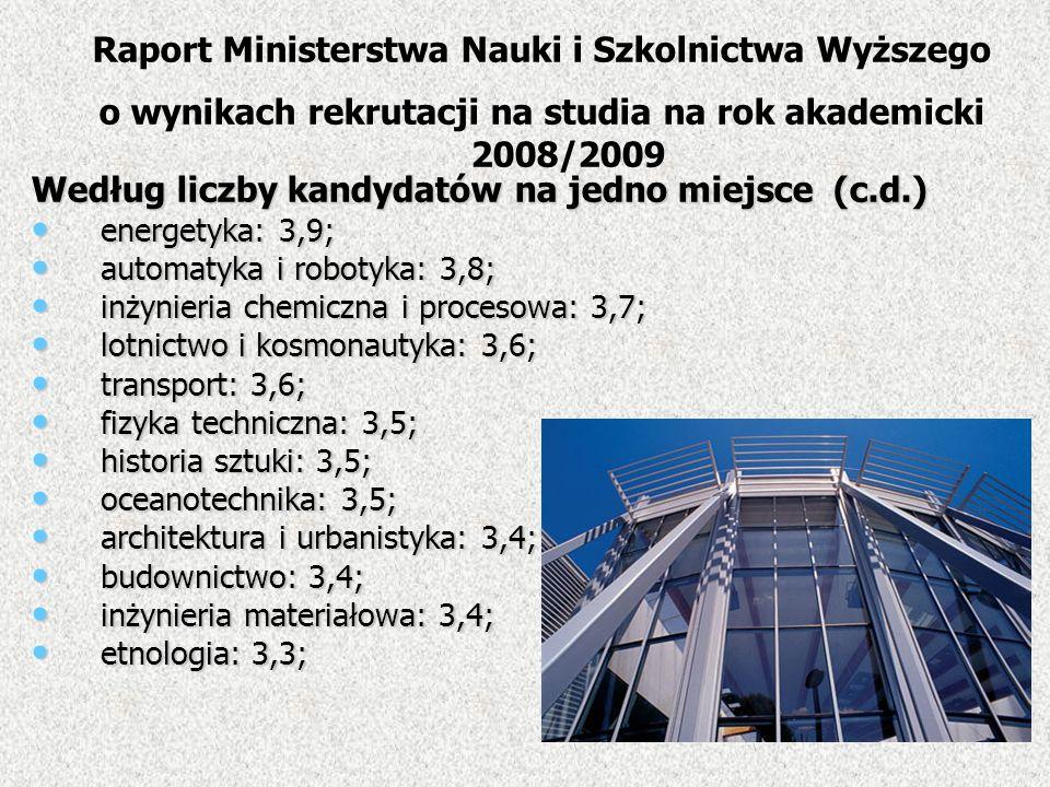 Według liczby kandydatów na jedno miejsce (c.d.) energetyka: 3,9; energetyka: 3,9; automatyka i robotyka: 3,8; automatyka i robotyka: 3,8; inżynieria
