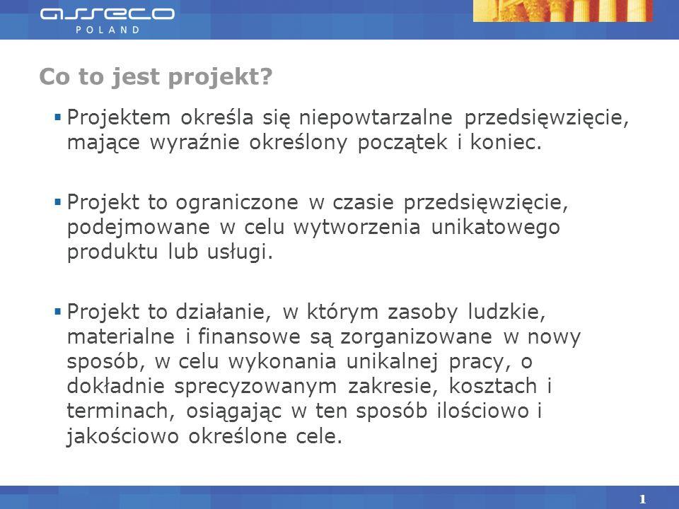 Skuteczny projekt – dlaczego warto stosować metodykę Niewodniki, 15 kwietnia 2009