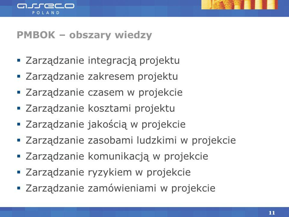 10 PMBOK - procesy Procesy Planowania Procesy Realizacji Procesy Kontroli Procesy Zakończenia 10