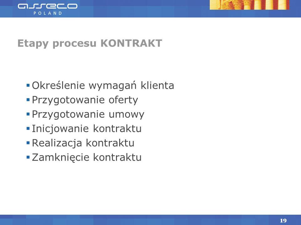 18 Proces KONTRAKT Celem procesu jest obsługa Klientów zapewniająca sprzedaż i dostarczenie produktów Asseco Poland SA na warunkach określonych w negocjowanych, pisemnych umowach.