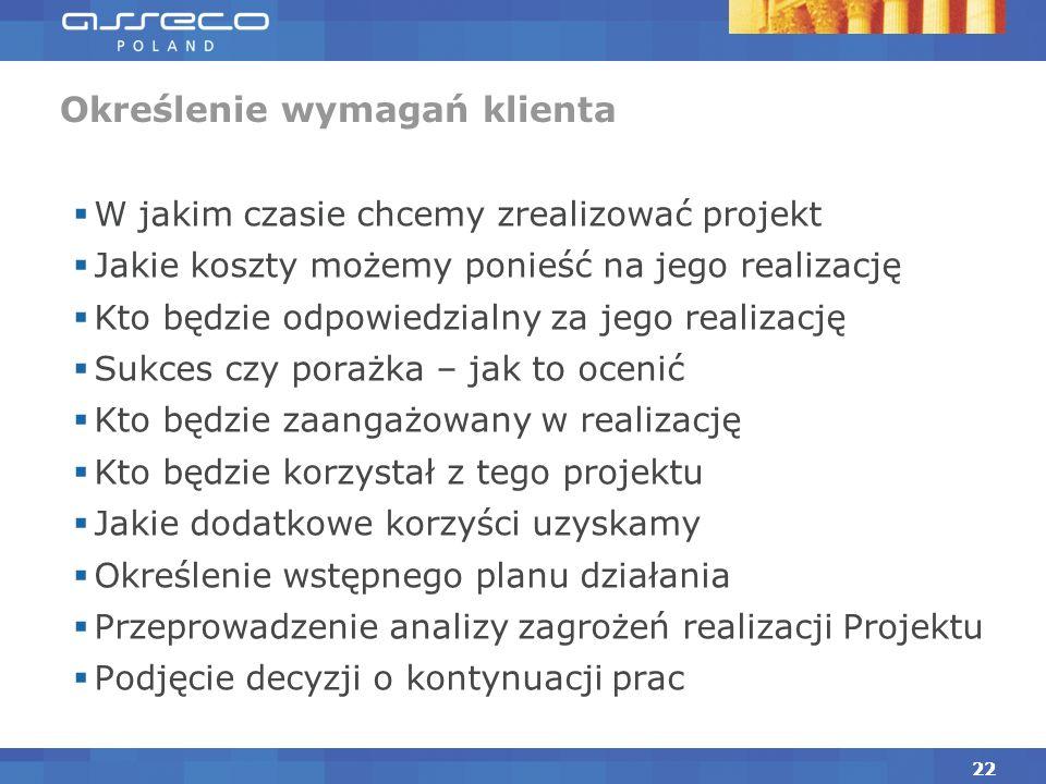 21 Określenie wymagań klienta Co chcemy uzyskać realizując projekt.