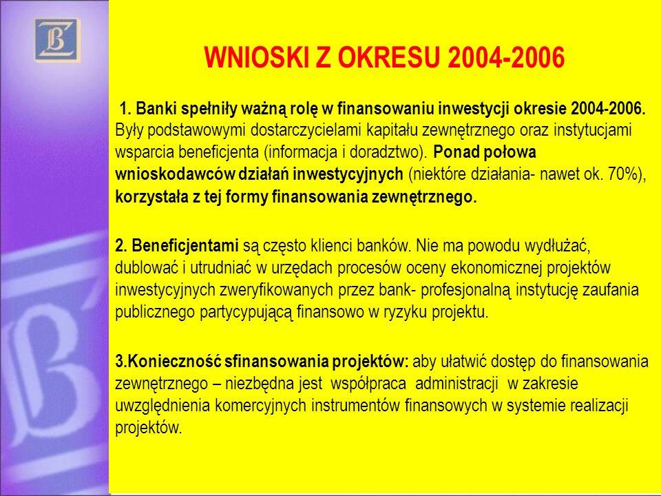 26 WNIOSKI Z OKRESU 2004-2006 1. Banki spełniły ważną rolę w finansowaniu inwestycji okresie 2004-2006. Były podstawowymi dostarczycielami kapitału ze