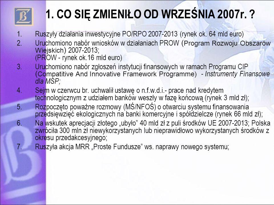 1. CO SIĘ ZMIENIŁO OD WRZEŚNIA 2007r. ? 1.Ruszyły działania inwestycyjne PO/RPO 2007-2013 (rynek ok. 64 mld euro) 2.Uruchomiono nabór wniosków w dział