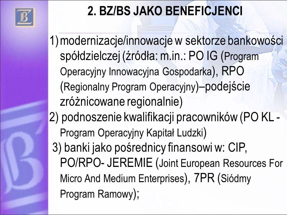 2. BZ/BS JAKO BENEFICJENCI 1)modernizacje/innowacje w sektorze bankowości spółdzielczej (źródła: m.in.: PO IG ( Program Operacyjny Innowacyjna Gospoda