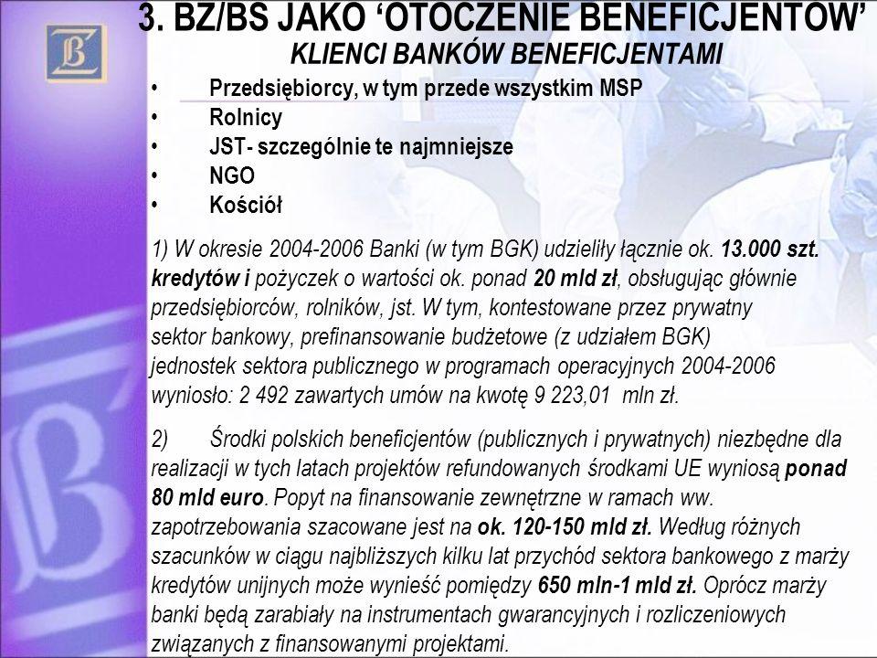 KLIENCI BANKÓW BENEFICJENTAMI Przedsiębiorcy, w tym przede wszystkim MSP Rolnicy JST- szczególnie te najmniejsze NGO Kościół 1) W okresie 2004-2006 Ba