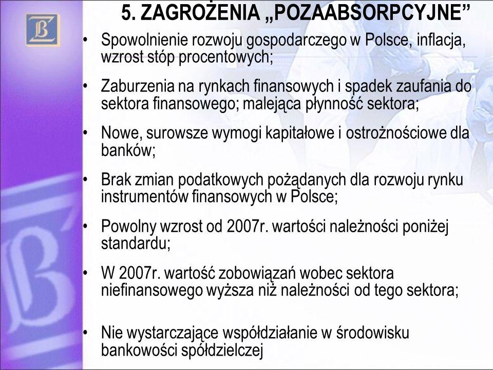 5. ZAGROŻENIA POZAABSORPCYJNE Spowolnienie rozwoju gospodarczego w Polsce, inflacja, wzrost stóp procentowych; Zaburzenia na rynkach finansowych i spa