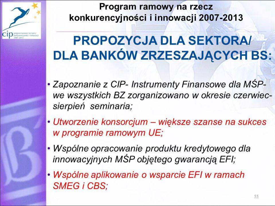 Program ramowy na rzecz konkurencyjności i innowacji 2007-2013 55 PROPOZYCJA DLA SEKTORA/ DLA BANKÓW ZRZESZAJĄCYCH BS: Zapoznanie z CIP- Instrumenty F