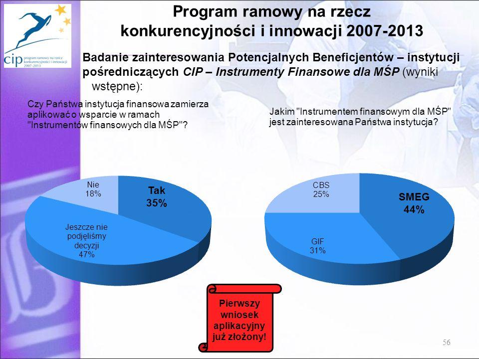 Program ramowy na rzecz konkurencyjności i innowacji 2007-2013 56 Badanie zainteresowania Potencjalnych Beneficjentów – instytucji pośredniczących CIP