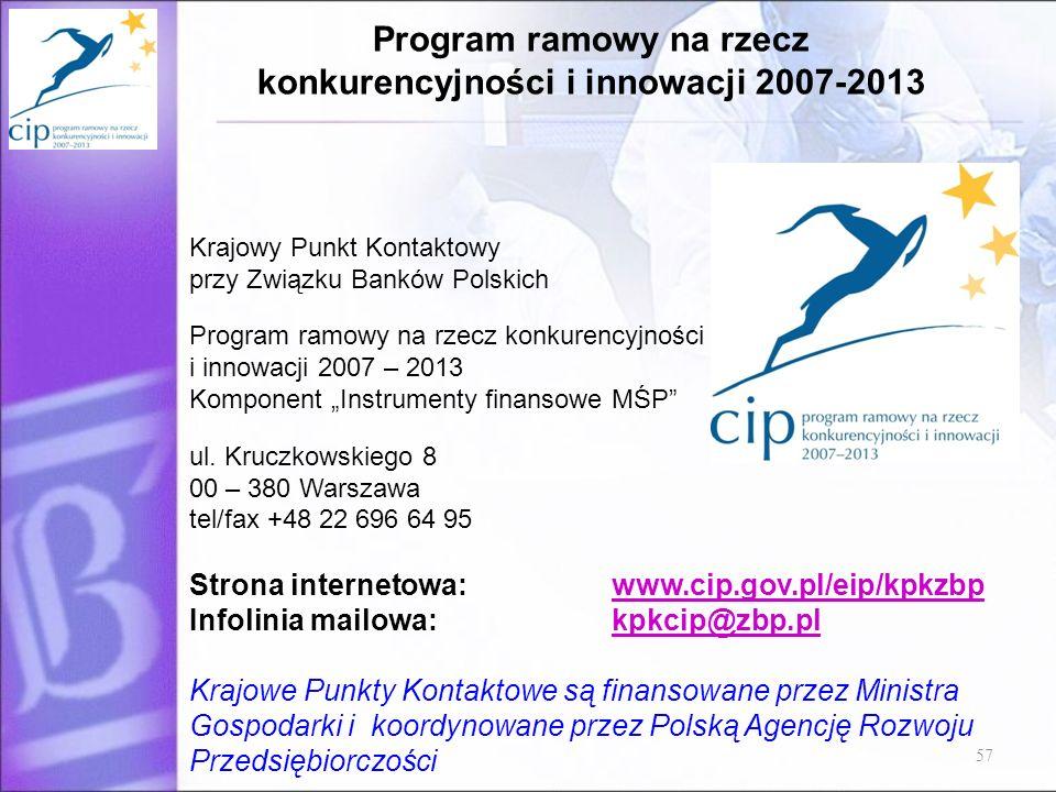Program ramowy na rzecz konkurencyjności i innowacji 2007-2013 57 Krajowy Punkt Kontaktowy przy Związku Banków Polskich Program ramowy na rzecz konkur