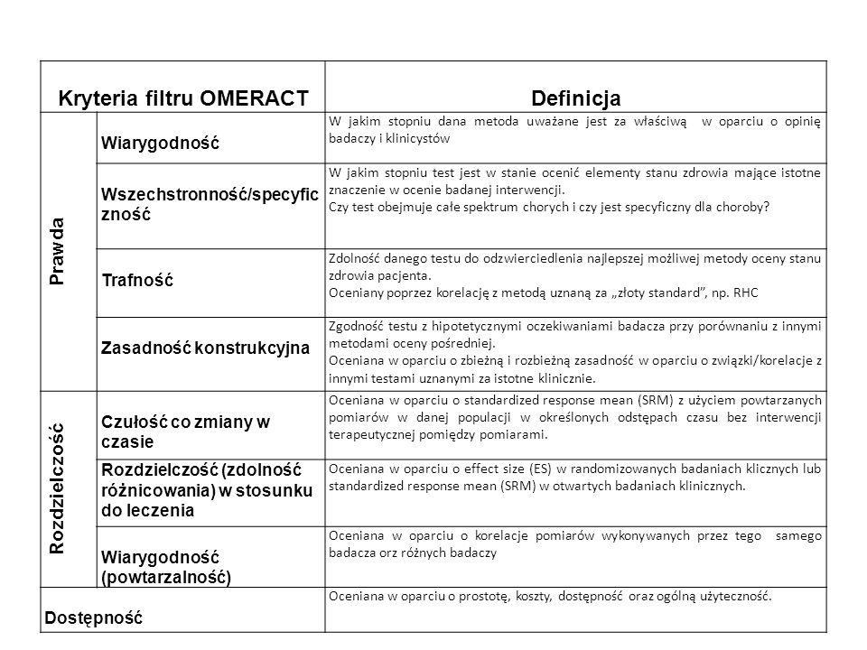 Kryteria filtru OMERACTDefinicja Prawda Wiarygodność W jakim stopniu dana metoda uważane jest za właściwą w oparciu o opinię badaczy i klinicystów Wsz