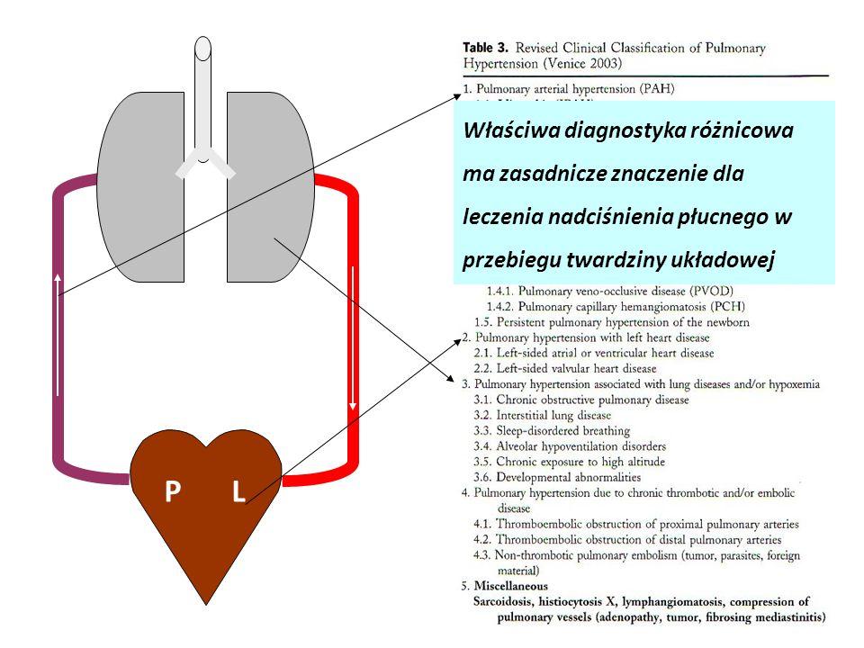 Ocena skuteczności leczenia u chorych z tętniczym nadciśnieniem płucnym w przebiegu twardziny układowej Kowal-Bielecka et al.