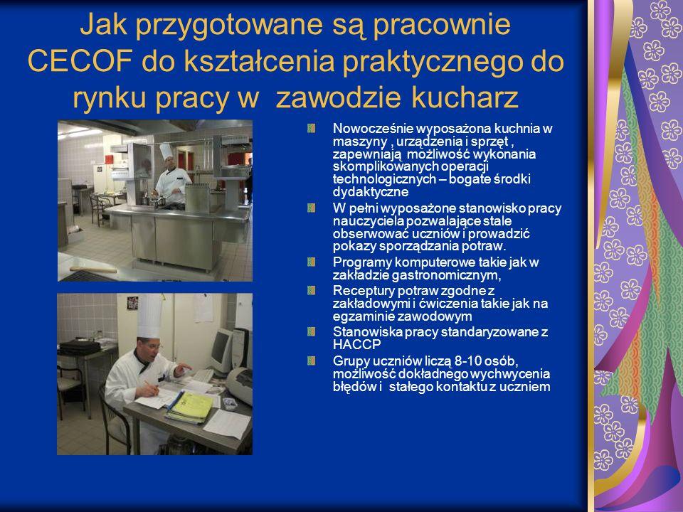 Jak przygotowane są pracownie CECOF do kształcenia praktycznego do rynku pracy w zawodzie kucharz Nowocześnie wyposażona kuchnia w maszyny, urządzenia