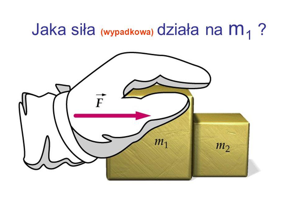 Czy na m 2 też działa siła F ???