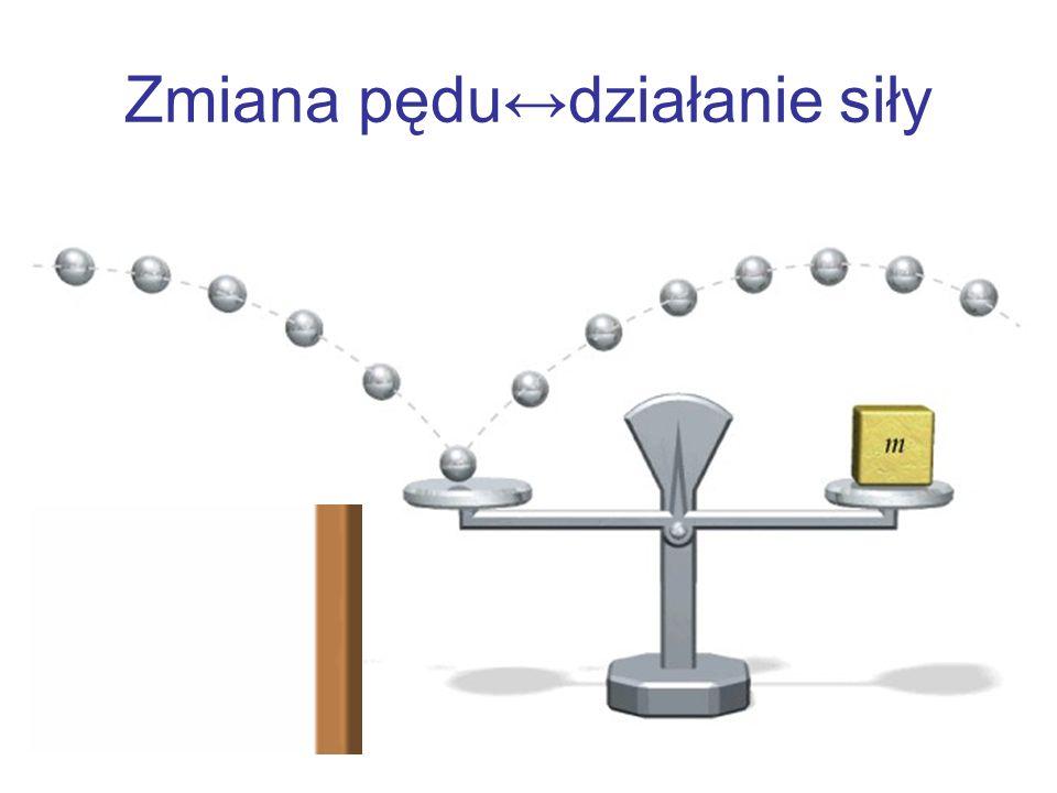 Pęd i II zasada dynamiki Newtona pęd Zmiana pędu wynika z działania siły