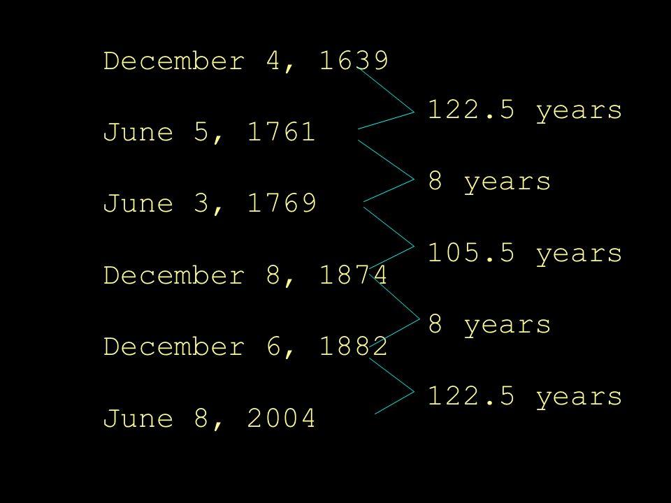 December 4, 1639 June 5, 1761 June 3, 1769 December 8, 1874 December 6, 1882 June 8, 2004 122.5 years 8 years 105.5 years 8 years 122.5 years