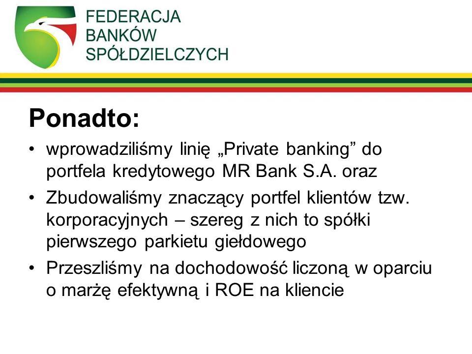 Ponadto: wprowadziliśmy linię Private banking do portfela kredytowego MR Bank S.A.