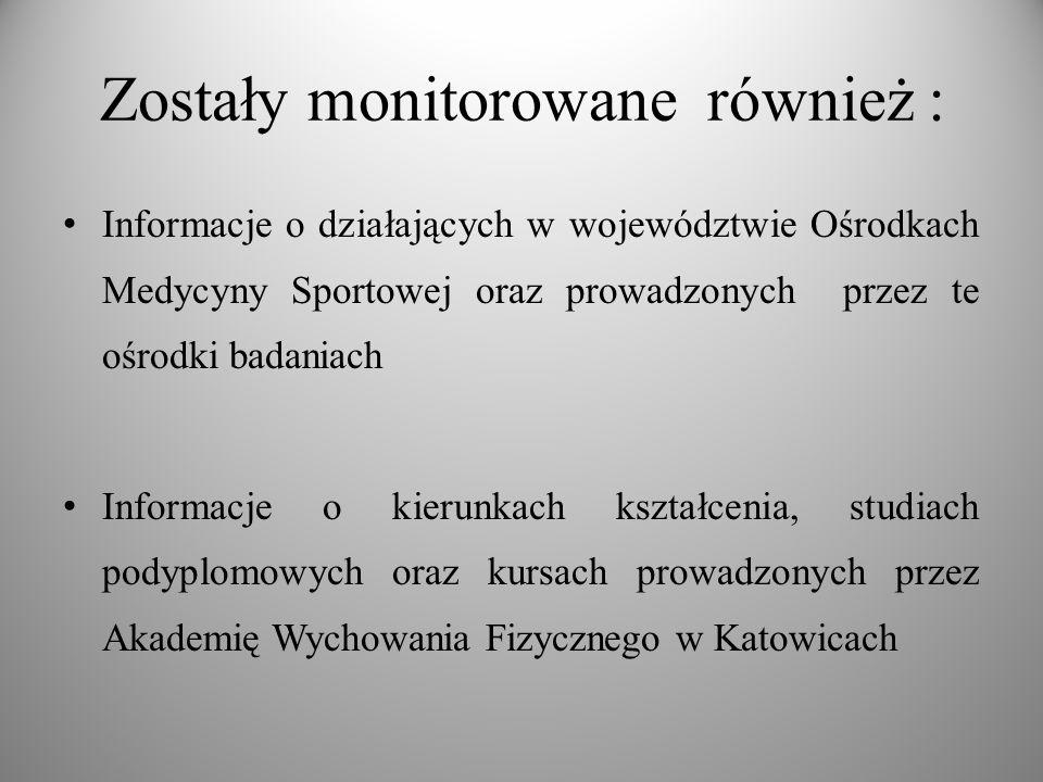 Zostały monitorowane również : Informacje o działających w województwie Ośrodkach Medycyny Sportowej oraz prowadzonych przez te ośrodki badaniach Info