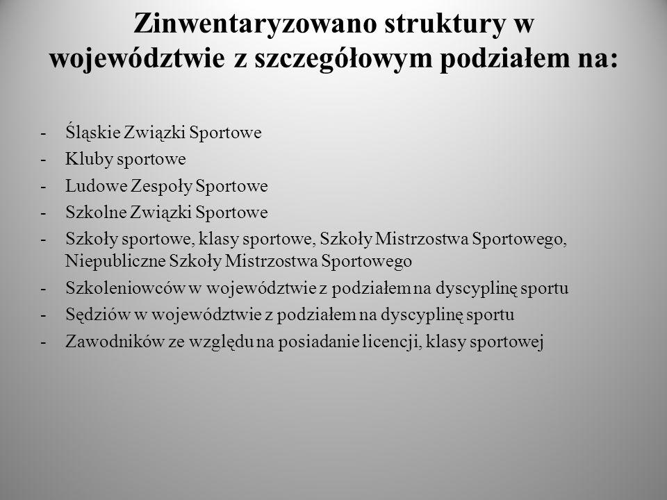 Zinwentaryzowano struktury w województwie z szczegółowym podziałem na: -Śląskie Związki Sportowe -Kluby sportowe -Ludowe Zespoły Sportowe -Szkolne Zwi