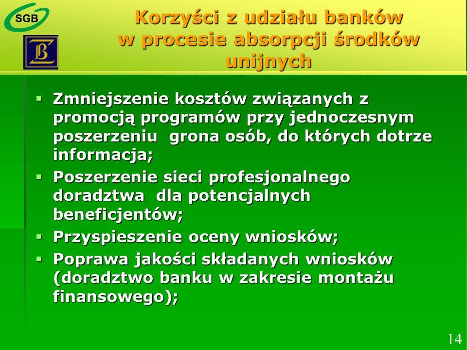 Korzyści z udziału banków w procesie absorpcji środków unijnych Zmniejszenie kosztów związanych z promocją programów przy jednoczesnym poszerzeniu gro