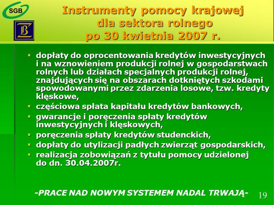 Instrumenty pomocy krajowej dla sektora rolnego po 30 kwietnia 2007 r. dopłaty do oprocentowania kredytów inwestycyjnych i na wznowieniem produkcji ro
