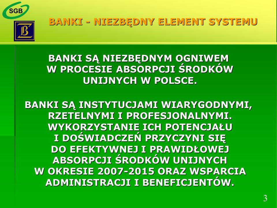 BANKI - NIEZBĘDNY ELEMENT SYSTEMU BANKI SĄ NIEZBĘDNYM OGNIWEM W PROCESIE ABSORPCJI ŚRODKÓW UNIJNYCH W POLSCE. BANKI SĄ INSTYTUCJAMI WIARYGODNYMI, RZET