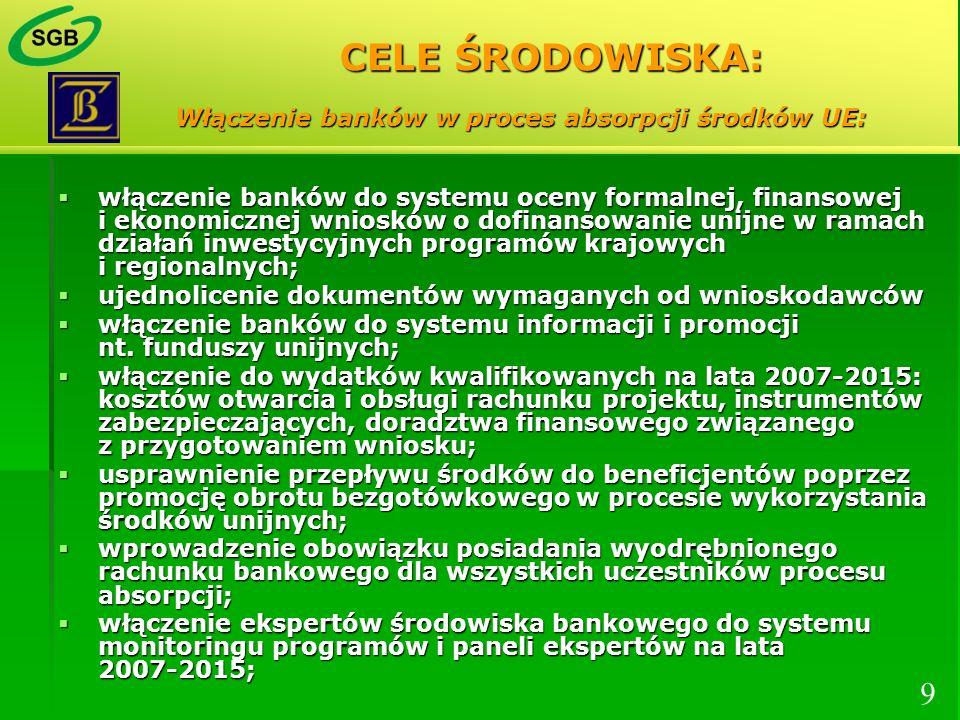 CELE ŚRODOWISKA: Włączenie banków w proces absorpcji środków UE: Włączenie banków w proces absorpcji środków UE: włączenie banków do systemu oceny for