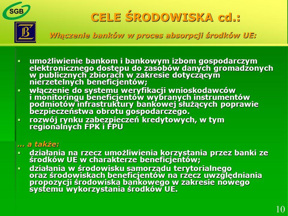 CELE ŚRODOWISKA cd.: Włączenie banków w proces absorpcji środków UE: Włączenie banków w proces absorpcji środków UE: umożliwienie bankom i bankowym iz