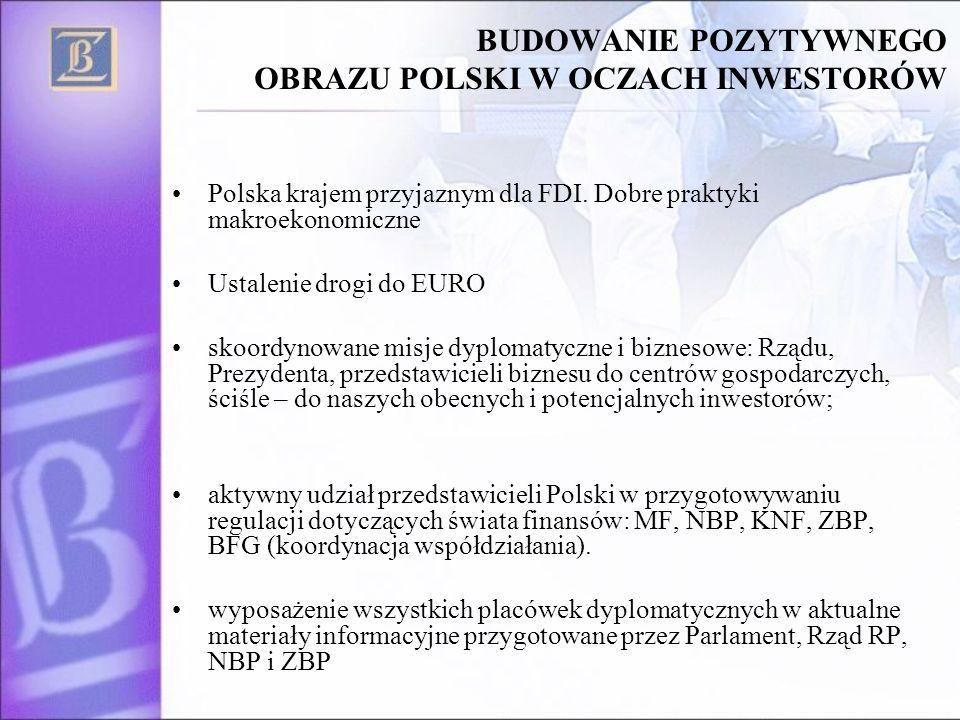 BUDOWANIE POZYTYWNEGO OBRAZU POLSKI W OCZACH INWESTORÓW Polska krajem przyjaznym dla FDI. Dobre praktyki makroekonomiczne Ustalenie drogi do EURO skoo