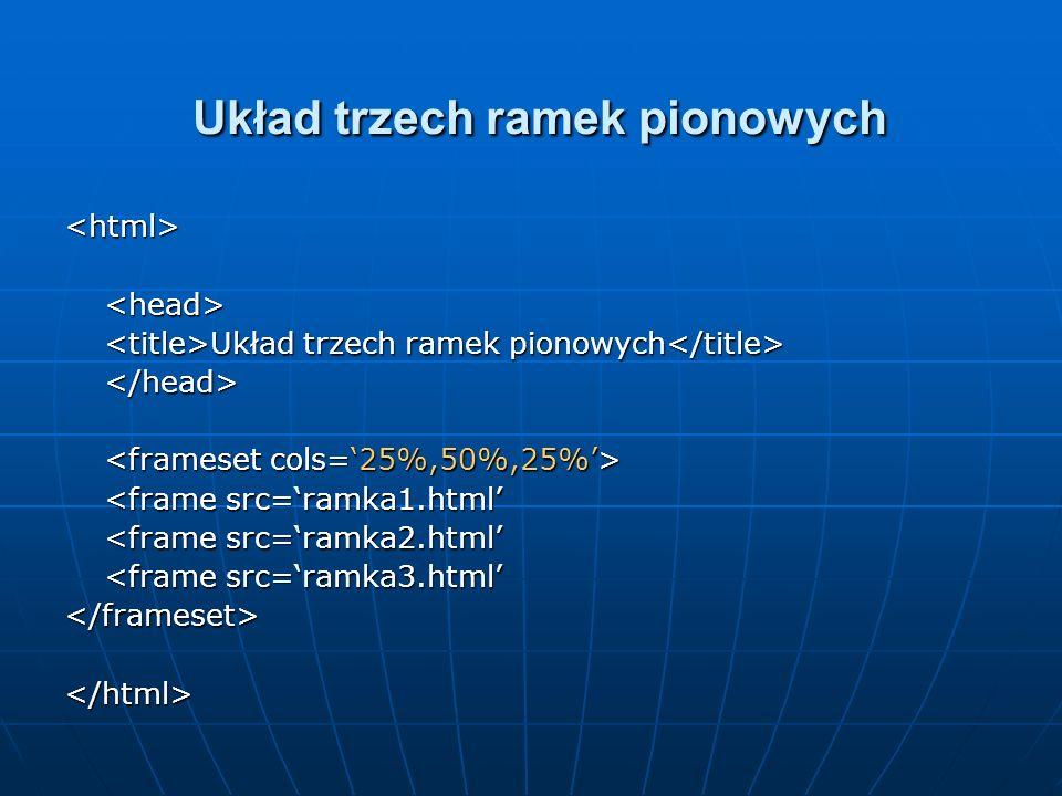 Układ trzech ramek pionowych <html><head> Układ trzech ramek pionowych Układ trzech ramek pionowych </head> <frame src=ramka1.html <frame src=ramka2.h
