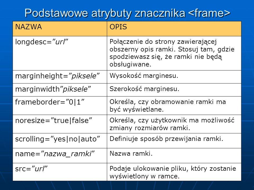 Podstawowe atrybuty znacznika Podstawowe atrybuty znacznika NAZWAOPIS longdesc=url Połączenie do strony zawierającej obszerny opis ramki. Stosuj tam,