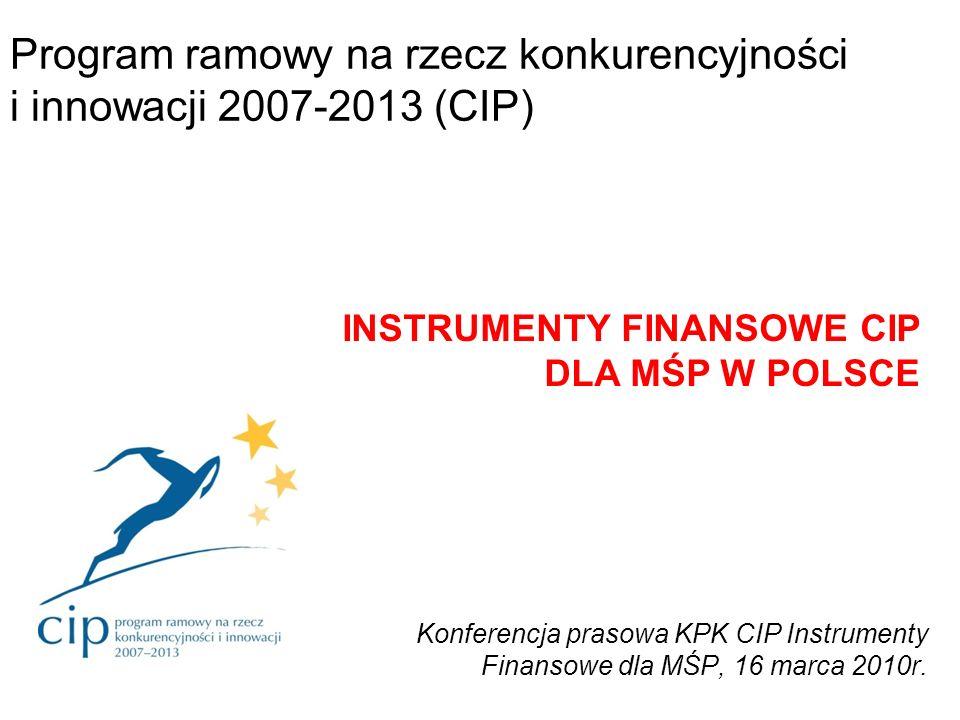 22 Nazwa Programu / Mechanizmu Budżet Prognozowana liczba wspartych MŚP PO IG 2007-2013 Instrumenty finansowe Priorytetu 3 i Działania 4.3 750 mln EUR1.700 MŚP Programie CIP 2007-2013 Instrumenty finansowe dla MŚP 1,13 mld EUR325.000 – 400.000 MŚP Program ramowy na rzecz konkurencyjności i innowacji 2007-2013 Instrumenty finansowe dla MŚP Porównanie potencjału oddziaływania poszczególnych form wsparcia