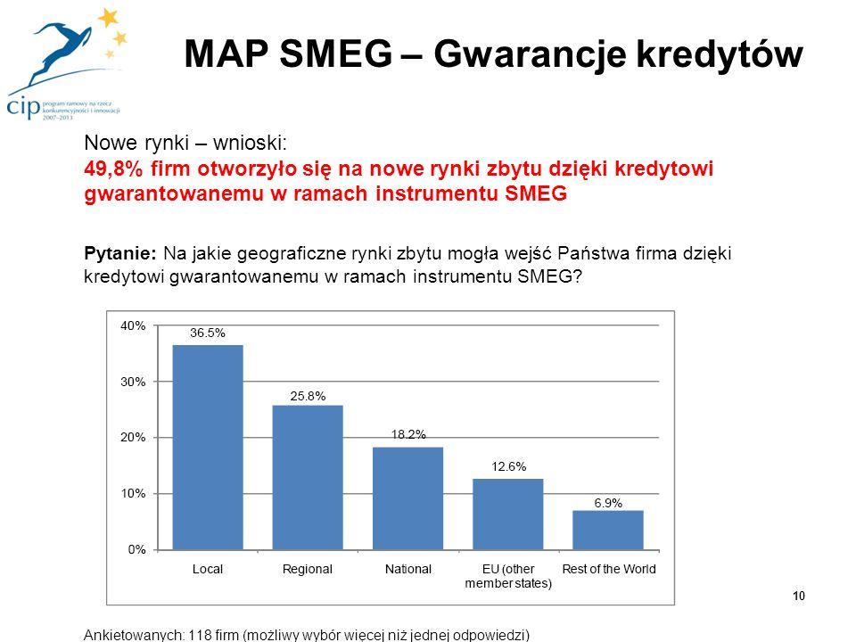 Nowe rynki – wnioski: 49,8% firm otworzyło się na nowe rynki zbytu dzięki kredytowi gwarantowanemu w ramach instrumentu SMEG Pytanie: Na jakie geograf