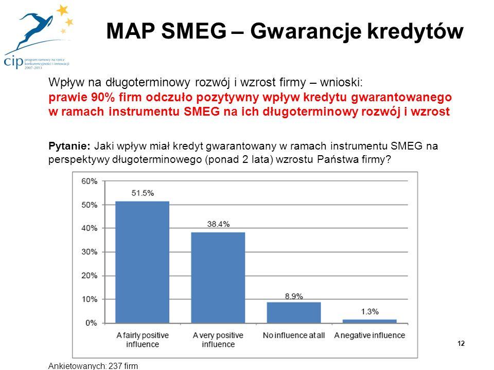 Wpływ na długoterminowy rozwój i wzrost firmy – wnioski: prawie 90% firm odczuło pozytywny wpływ kredytu gwarantowanego w ramach instrumentu SMEG na i