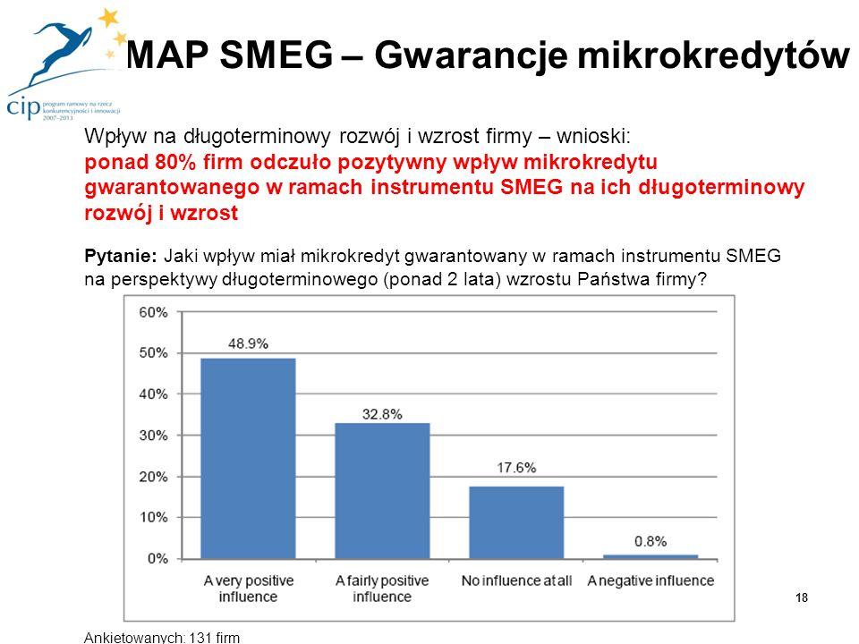 Wpływ na długoterminowy rozwój i wzrost firmy – wnioski: ponad 80% firm odczuło pozytywny wpływ mikrokredytu gwarantowanego w ramach instrumentu SMEG