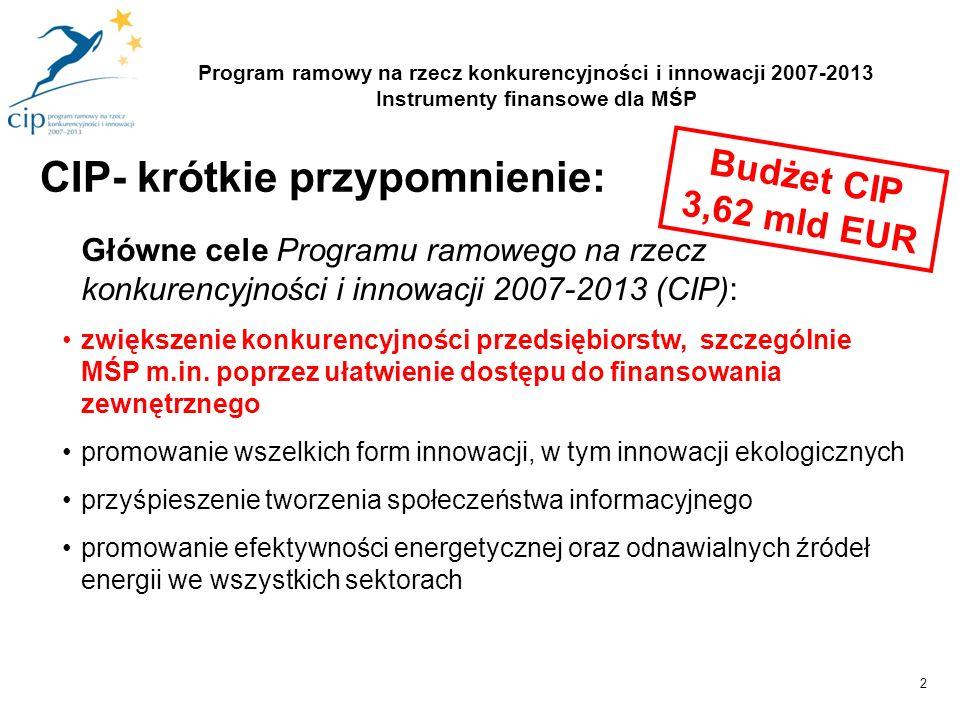 2 Główne cele Programu ramowego na rzecz konkurencyjności i innowacji 2007-2013 (CIP): zwiększenie konkurencyjności przedsiębiorstw, szczególnie MŚP m