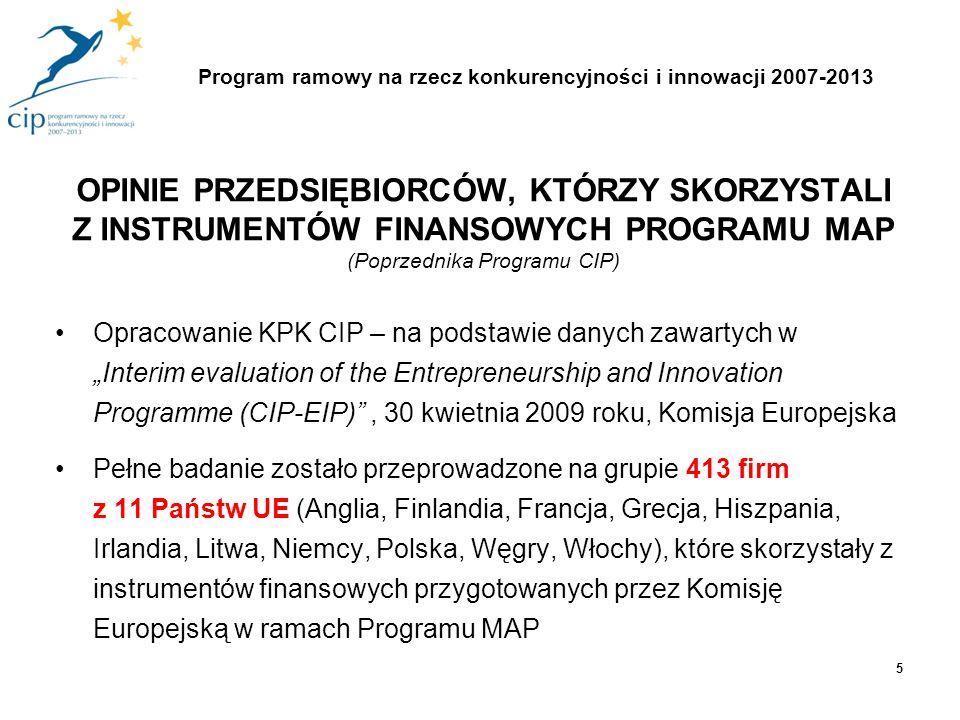 Opracowanie KPK CIP – na podstawie danych zawartych w Interim evaluation of the Entrepreneurship and Innovation Programme (CIP-EIP), 30 kwietnia 2009