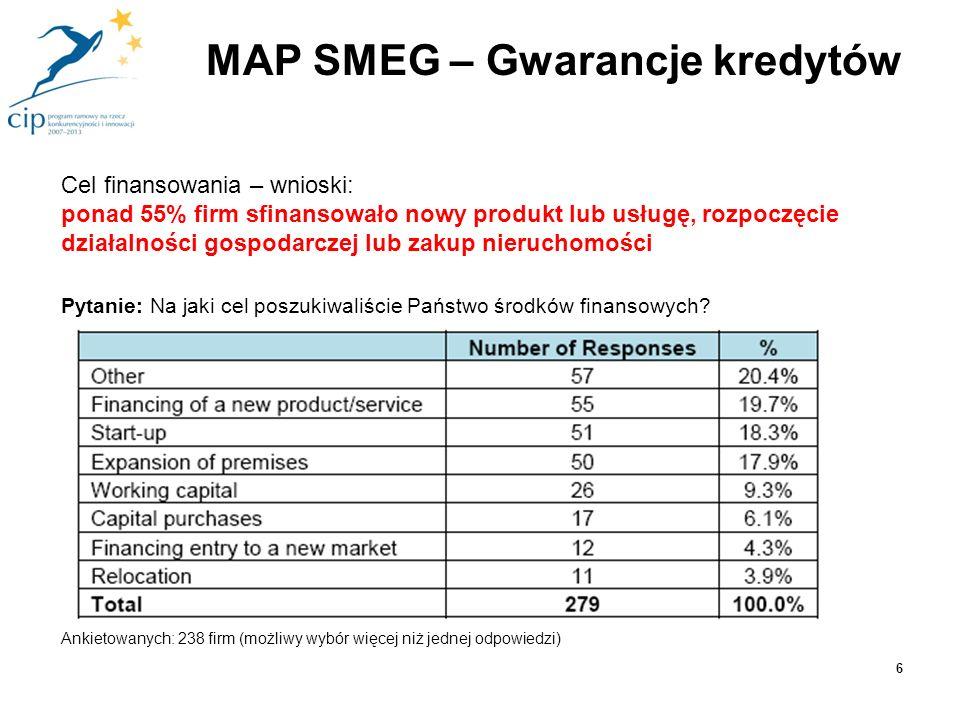 7 Finansowanie alternatywne – wnioski: 55,8% firm nie rozważało żadnego innego źródła finansowania poza kredytem gwarantowanym w ramach instrumentu SMEG prawie 19% firm rozważających alternatywne źródła finansowania zdecydowałoby się na zwykły kredyt bankowy Pytanie: Jakie inne źródła finansowania rozważała Państwa firma.
